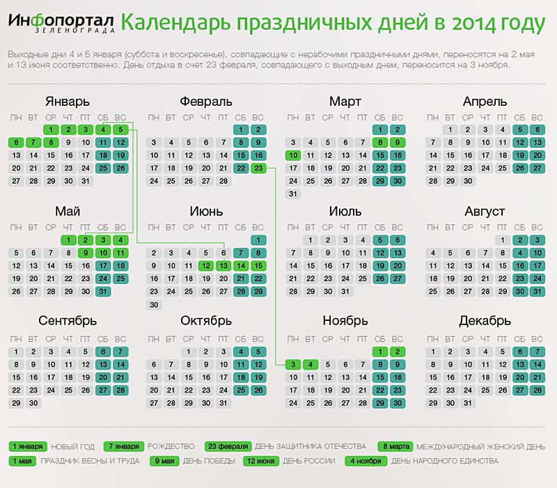 Инфопортал публикует календарь на 2014 год с учетом переноса выходных и праздничных дней.